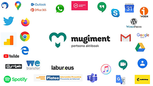 Image - Internet tools for managing the Mugiment project